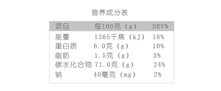 【买2赠1】修正  儿童蓝莓叶黄素酯软糖 2g*45粒2370