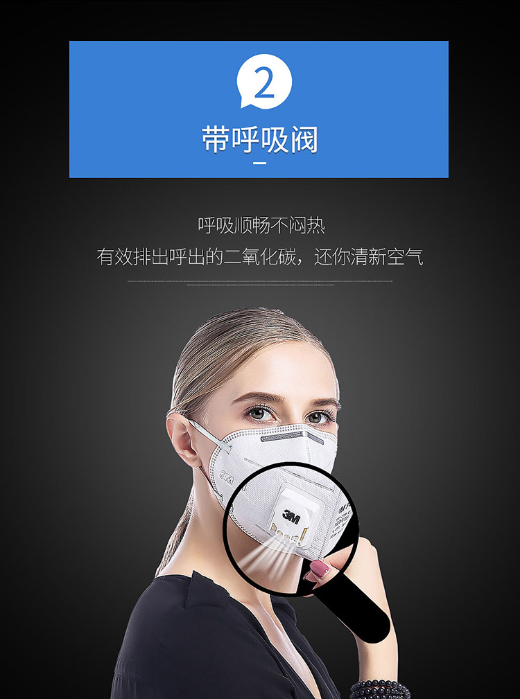 3M防尘过滤式KN95防颗粒呼吸器PM2.5口罩防雾霾9501VT男女通用2451
