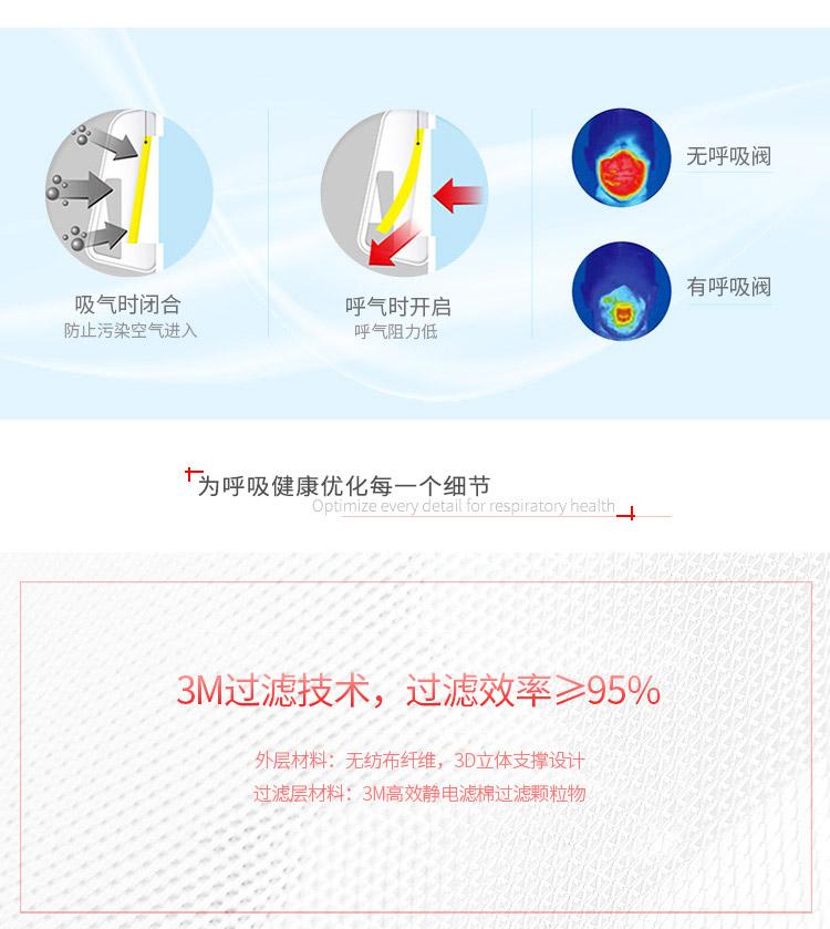 3M防尘过滤式KN95防颗粒呼吸器PM2.5口罩防雾霾9501VT男女通用6821