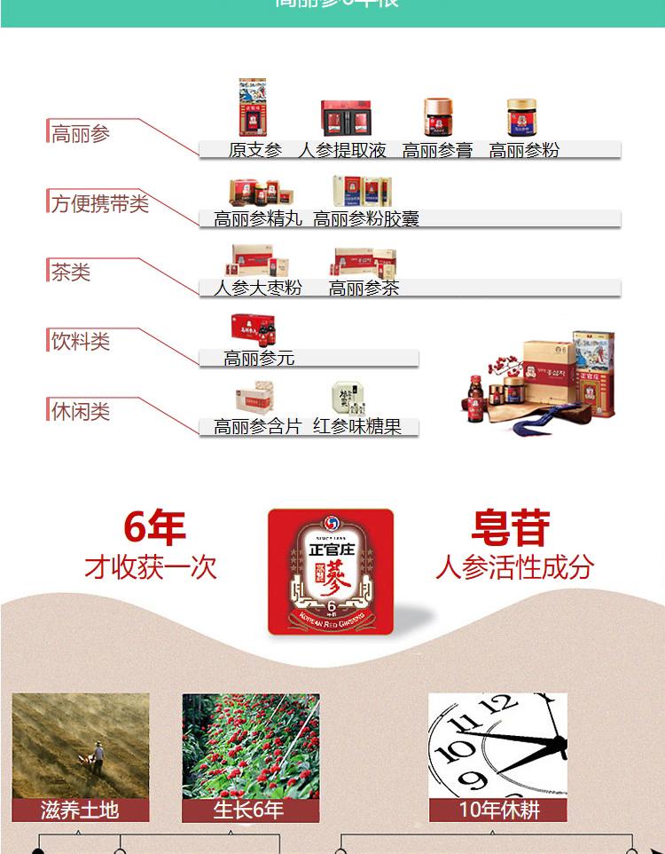 正官庄 高丽参红参 良字 40支 37.5g6960