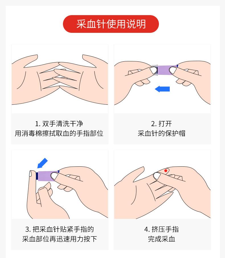 万孚 人类免疫缺陷病毒抗体(HIV1/2)检测试剂(胶体金法) 含针头 血液检测0678